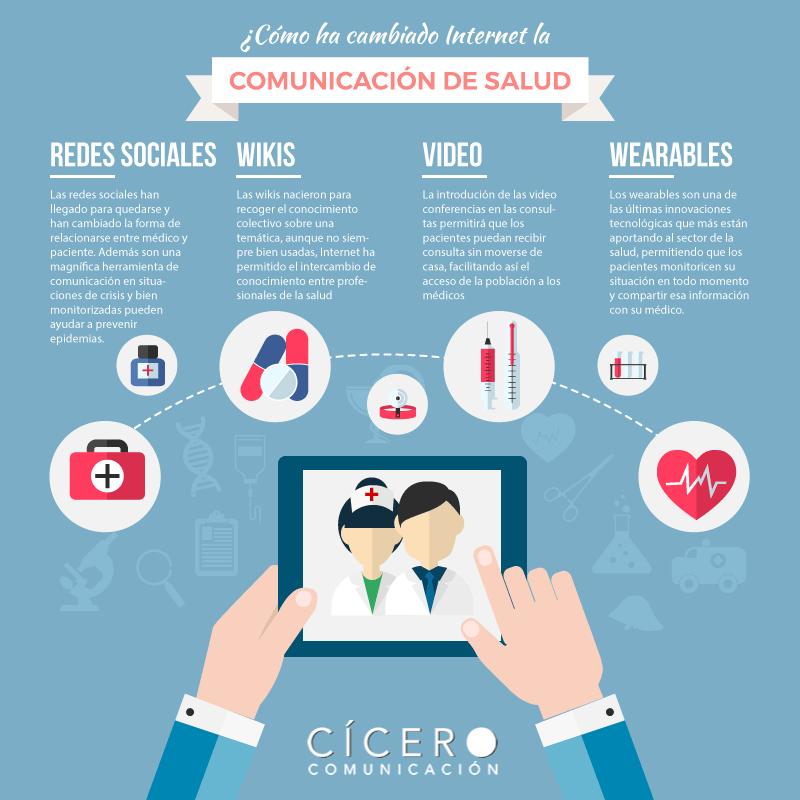 ¿Cómo ha cambiado Internet la comunicación de la salud?