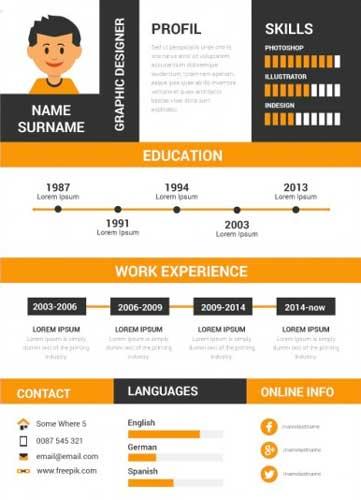 Curriculum fácil en negro y naranja