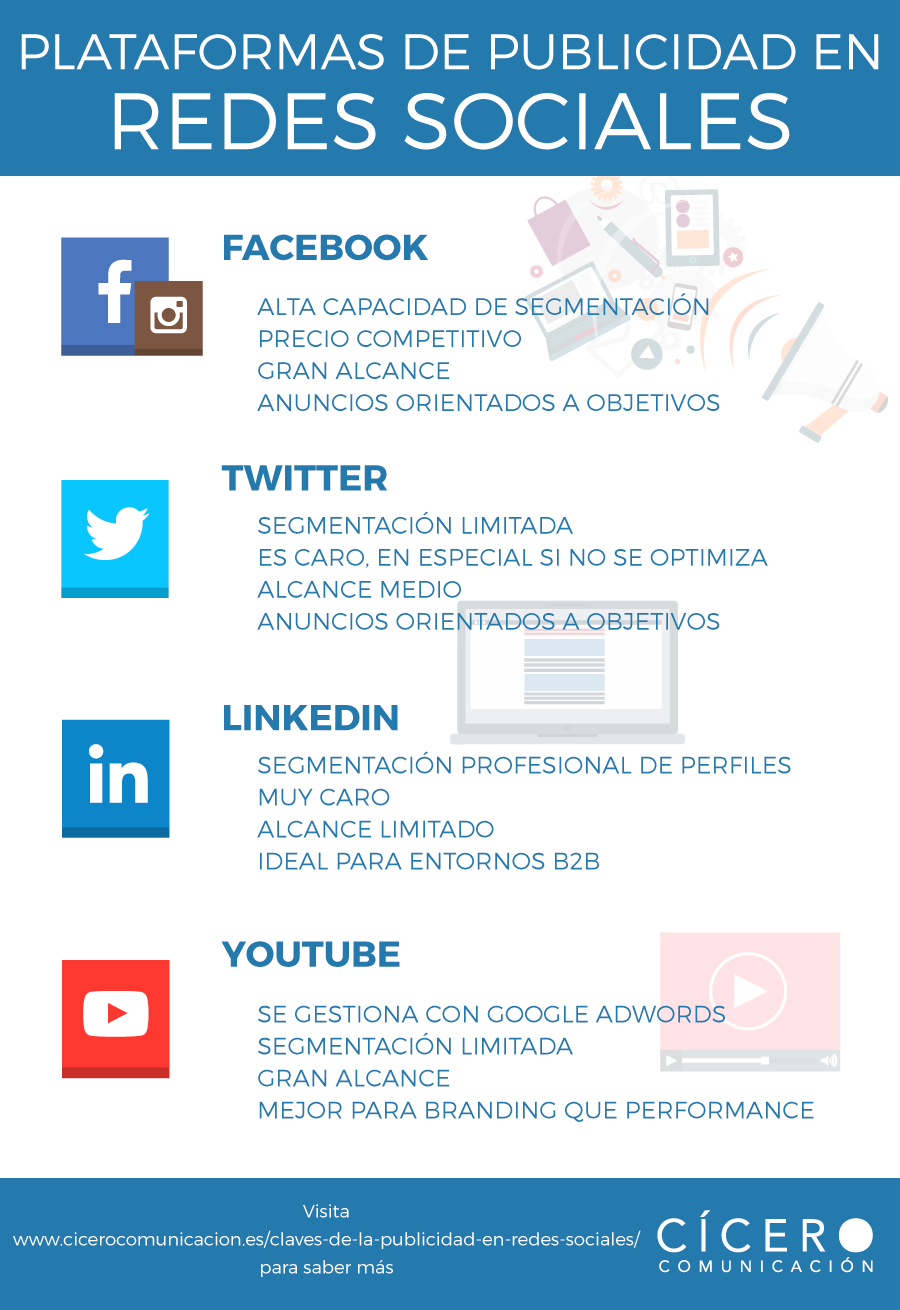 Plataformas de publicidad en redes sociales