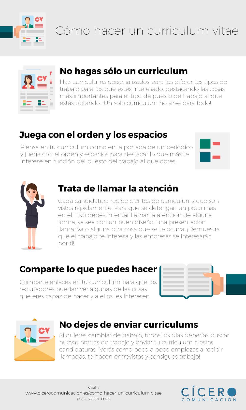 Infografía sobre cómo hacer un curriculum