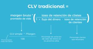 Cómo calcular el CLV tradicional