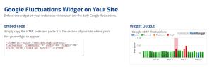 Widget de Rank Risk para los cambios en el algoritmo de Google