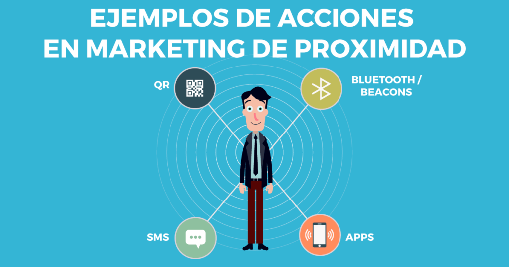 Ejemplos de marketing de proximidad