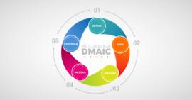 metodologia-dmaic